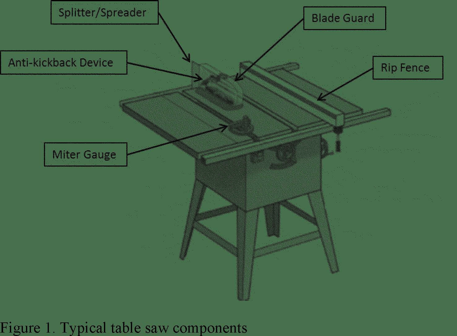 medium resolution of diagram of a saw bench blog wiring diagram diagram of a saw bench