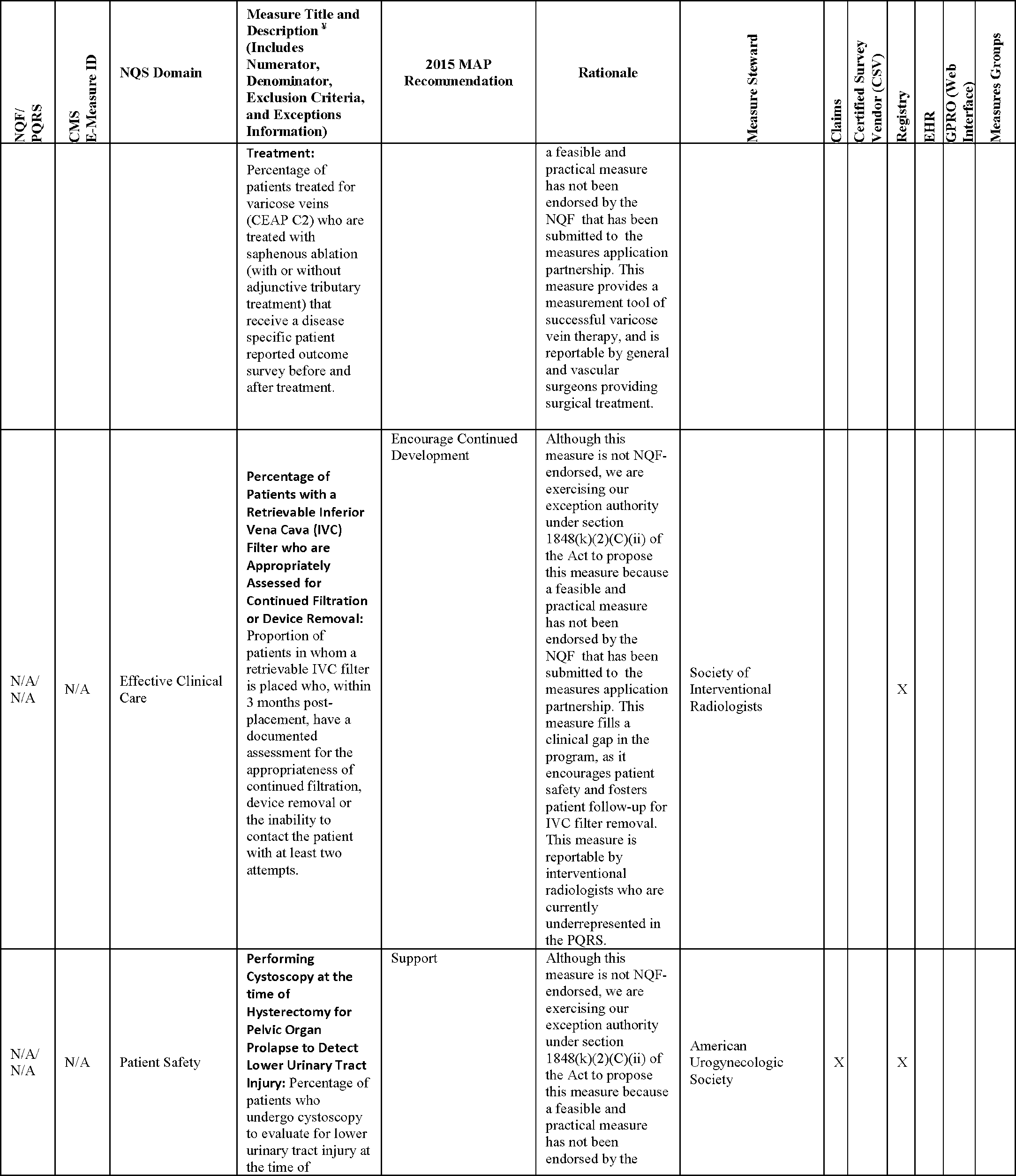 federal register medicare program revisions to payment policies under the physician fee schedule and other revisions to part b for cy 2016 [ 2167 x 2509 Pixel ]