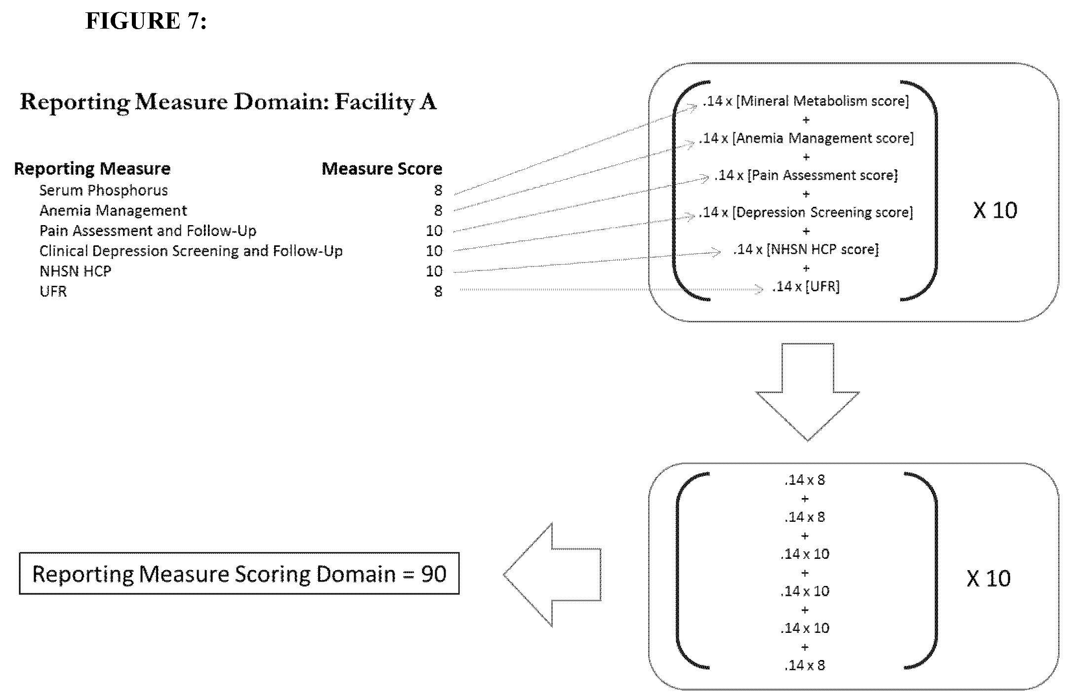 small resolution of 7 example of the proposed py 2020 esrd qip scoring methodology