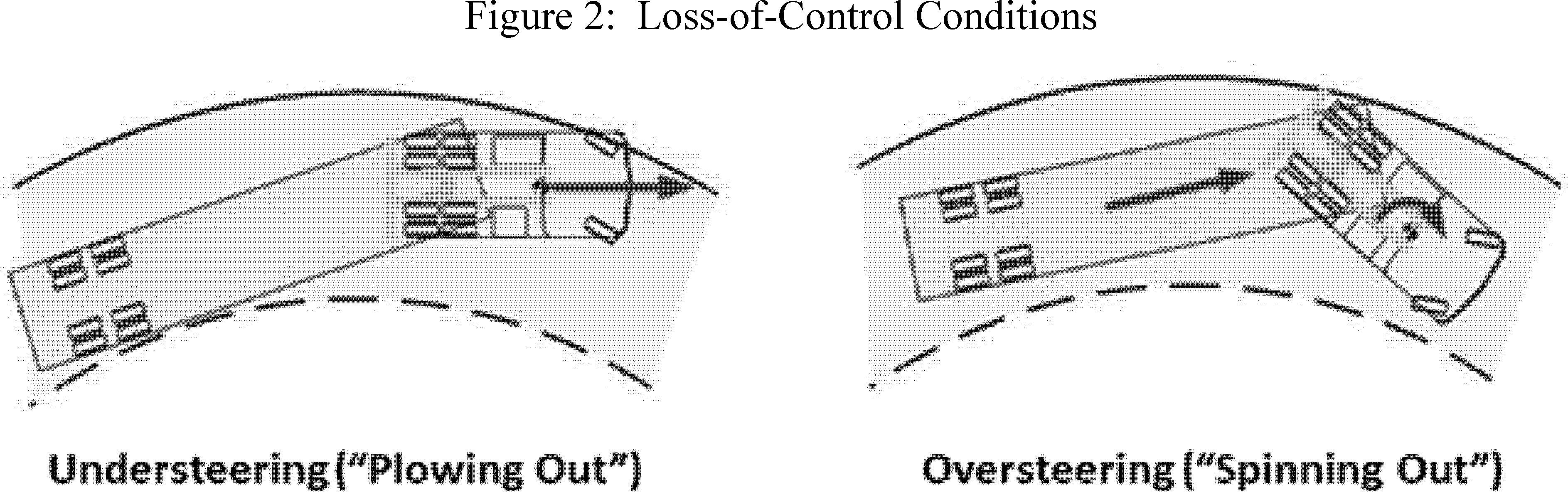 medium resolution of the left side of figure 2 shows a truck tractor whose driver has lost directional control during an attempt to drive around a right curve