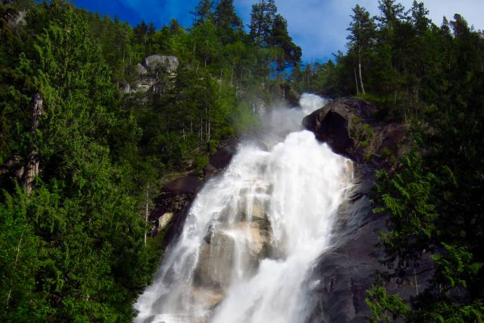 Famous YouTubers Die in Waterfall Accident  GearJunkie