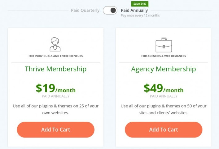 thrive themes membership review - thrive themes price