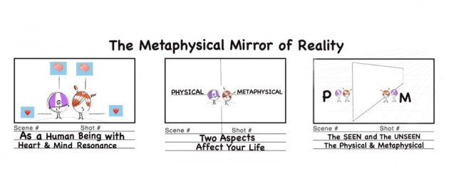 The story blueprint of metaphysical reality