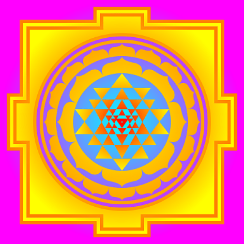 what is the Dosha - Dosha Types Guide