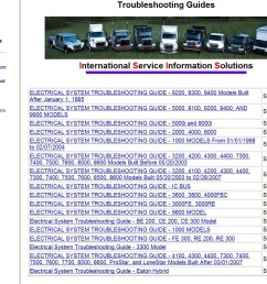 international 7400 fuse box location par car golf cart 2007 international 9400i 2007 international 7400 fuse panel [ 1271 x 998 Pixel ]