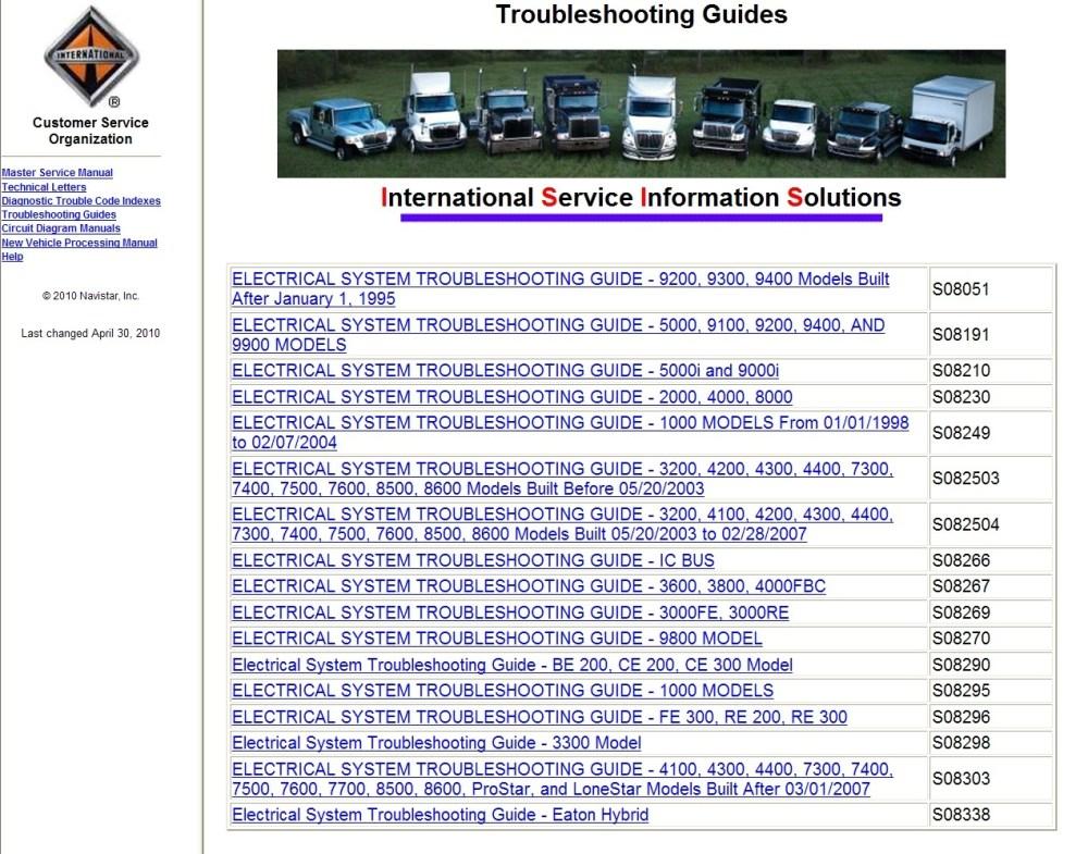 medium resolution of international 7400 fuse box location par car golf cart 2007 international 9400i 2007 international 7400 fuse panel