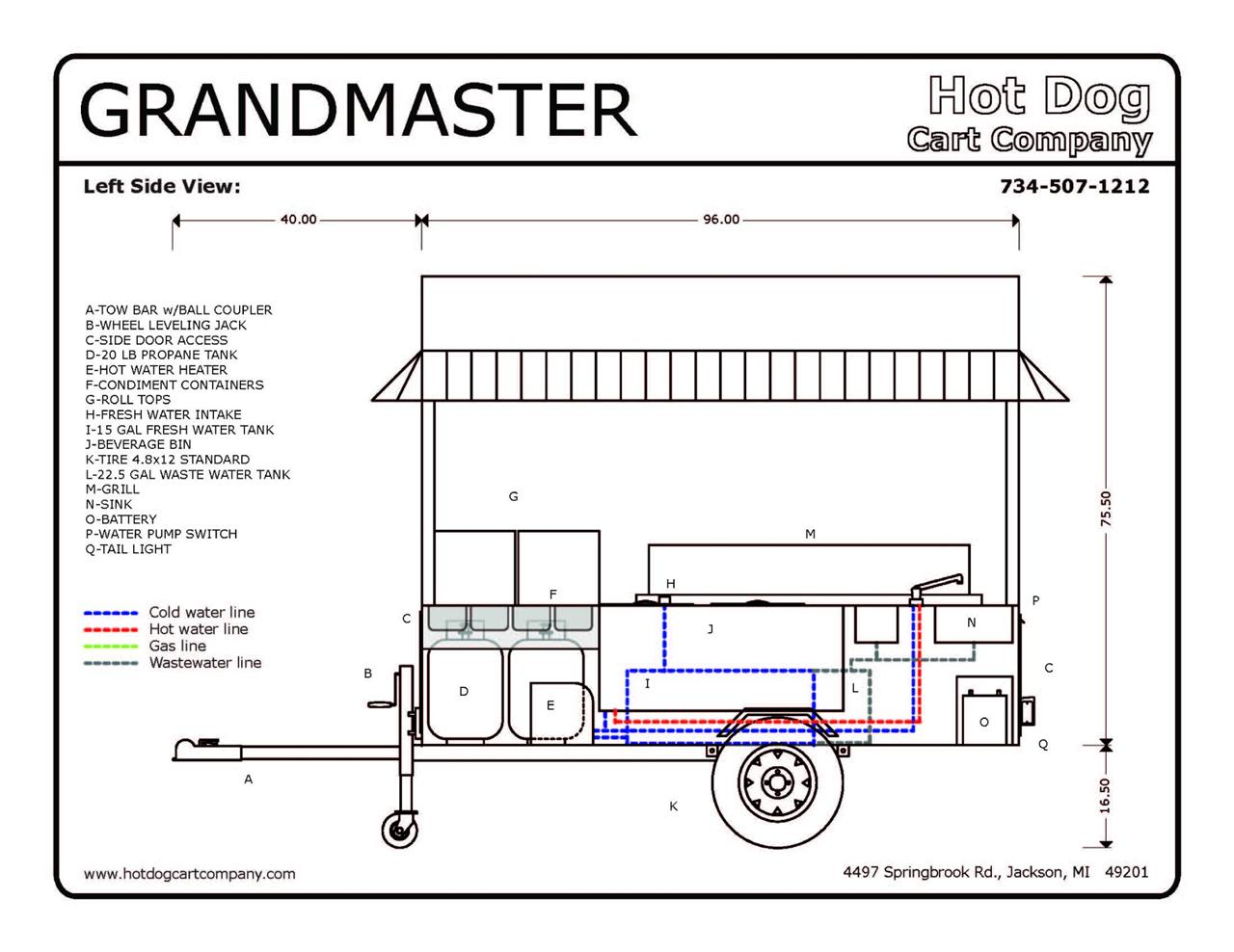 Wiring Diagram For Concession Trailer Chevrolet Wiring