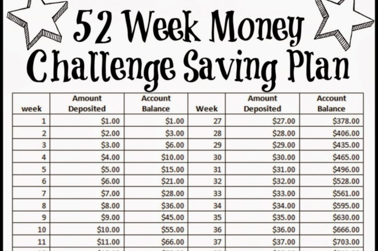 The 52-Week Challenge Can Help You Save Almost $1,400 by