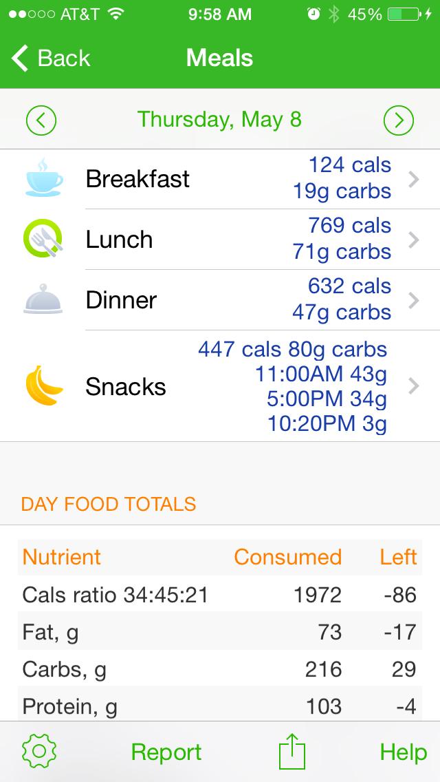 Diabetes Tracker App Iphone