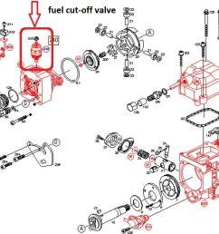 fuel cut off valve for bosch ep ve fuel pump shut off valve fuel stop solenoid [ 1086 x 770 Pixel ]