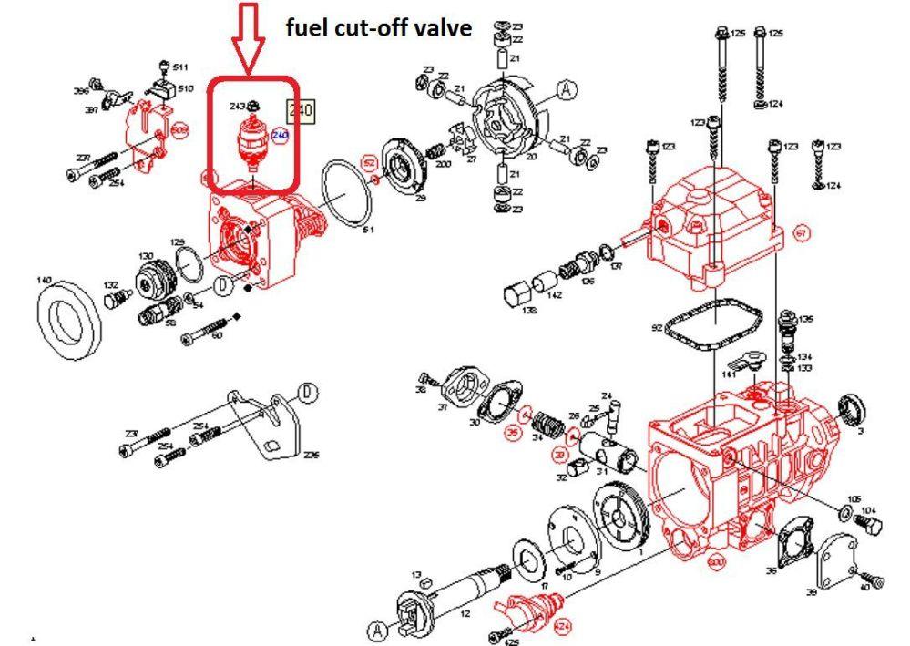 medium resolution of fuel cut off valve for bosch ep ve fuel pump shut off valve fuel stop solenoid