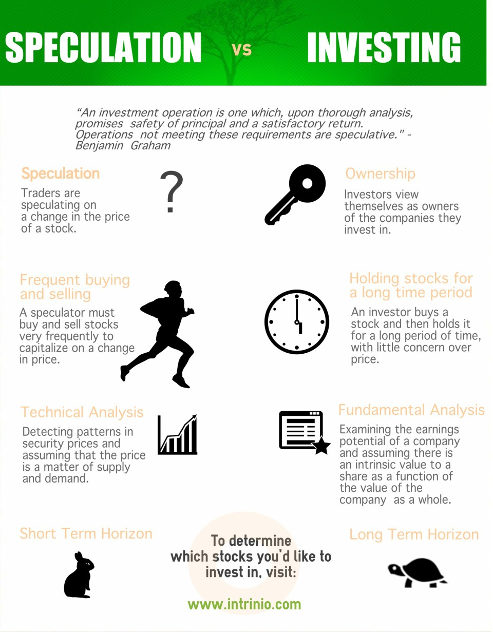 Speculation Vs. Investing Infographic