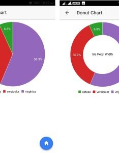 also interative charts ionic theme marketplace rh marketnicframework