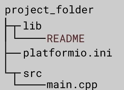 PlatformIO Project directory structure