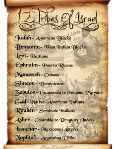 High holy days also tribes of israel today united in christ rh israelunite
