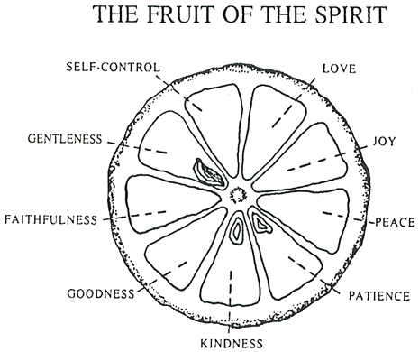 Fruit Of The Spirit Self Control Coloring Sheets Coloring