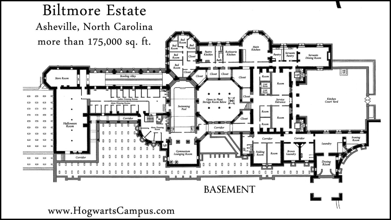 The Biltmore Estate  A Great Plan