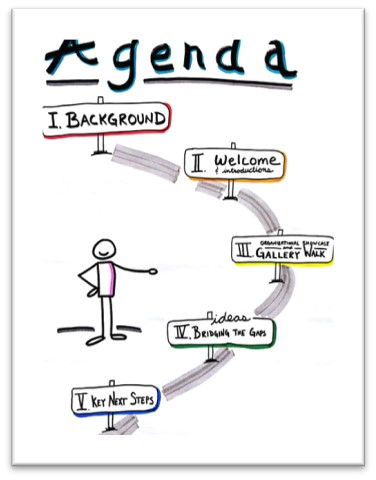 3 Must Have Flipcharts for Every Meeting
