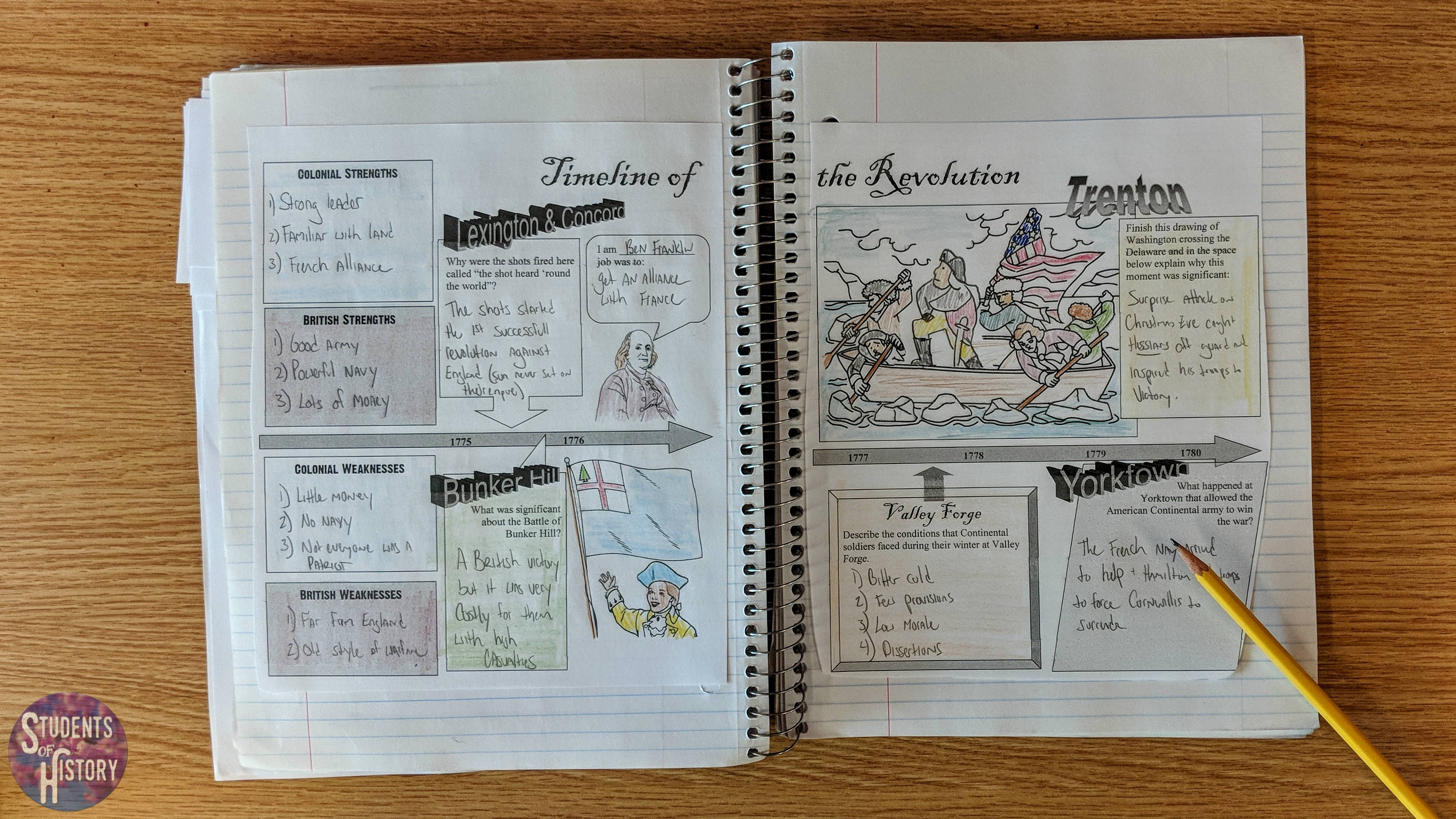 American Revolution Printable Worksheets That Are Revered