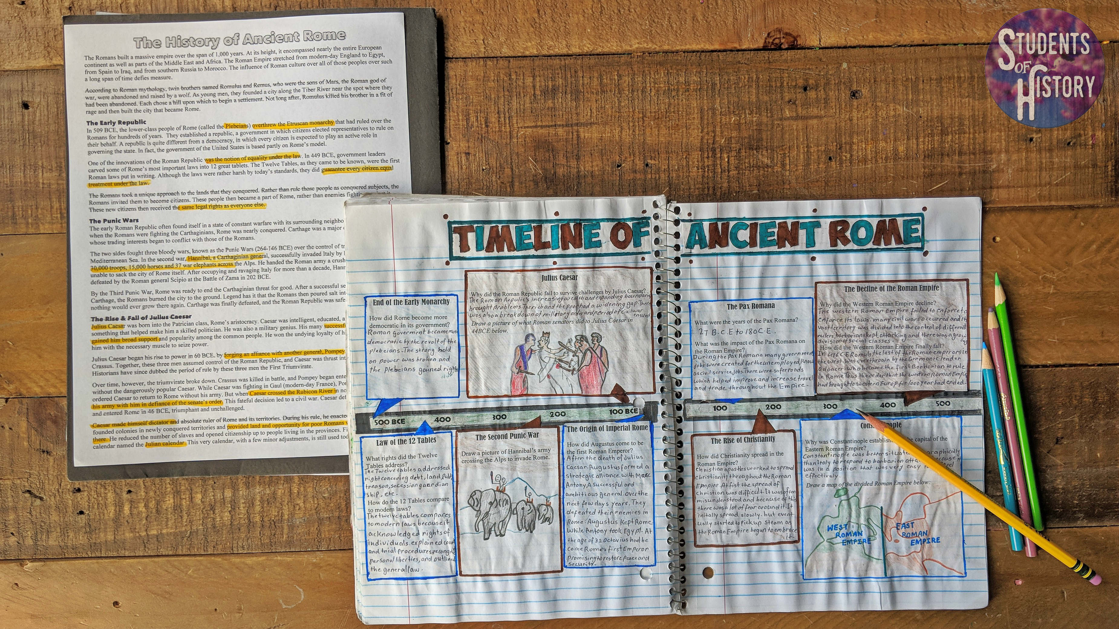 Ancient Rome Timeline Activities