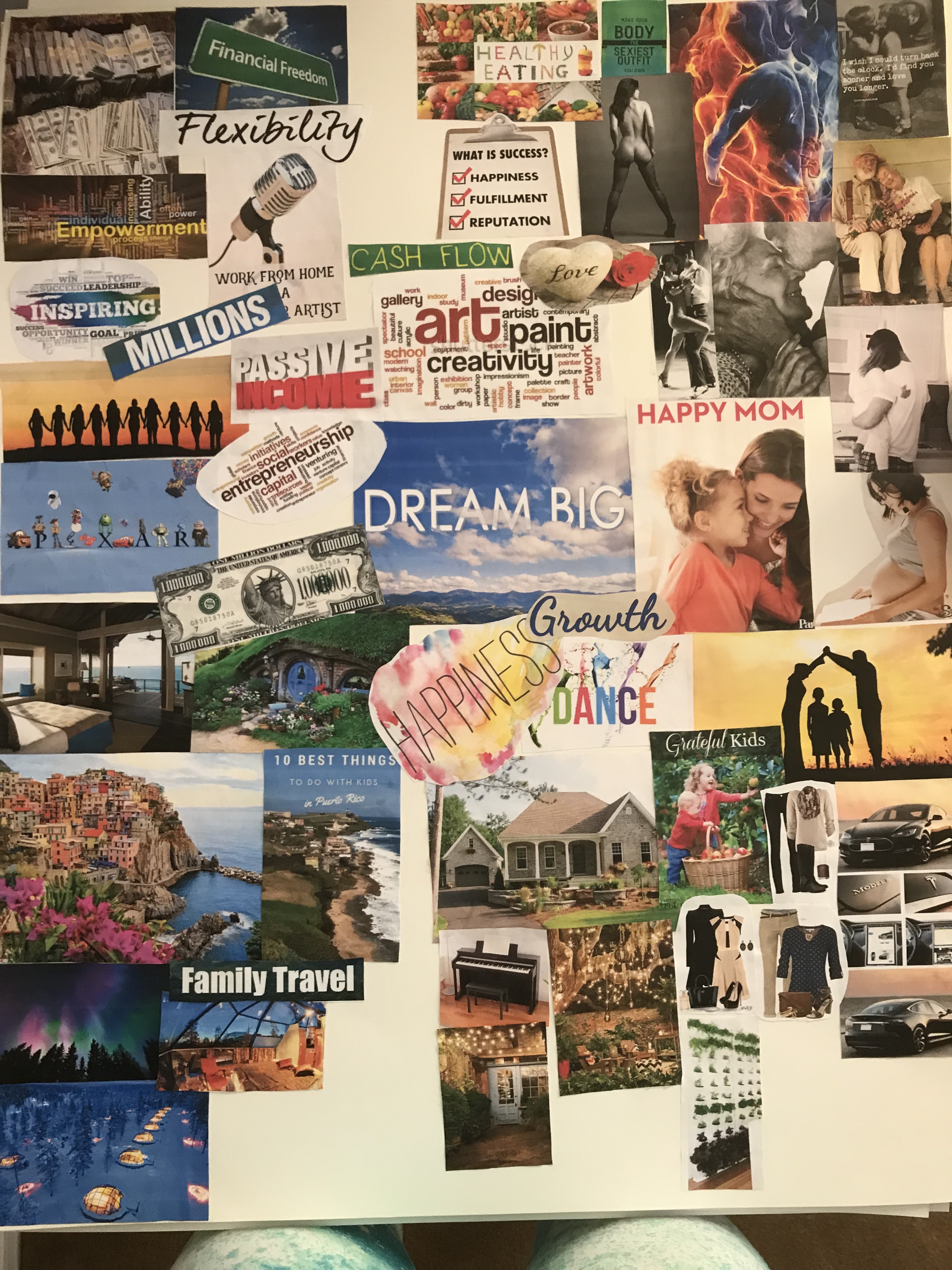 The What S And Why S Of A Vision Board