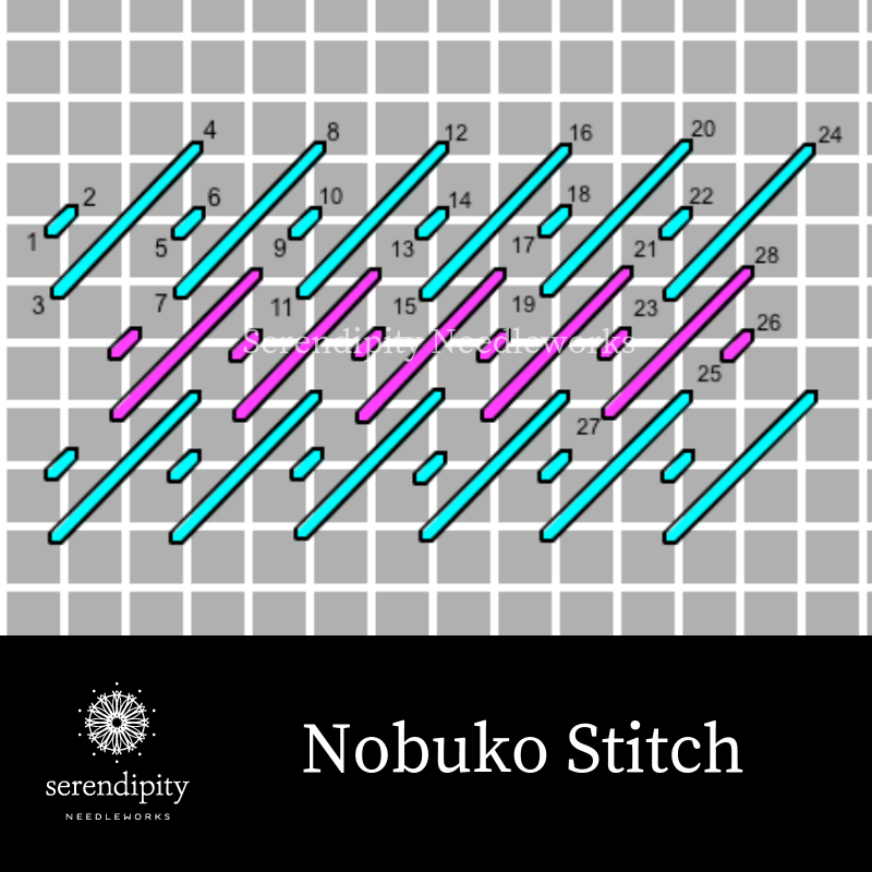 needlepoint stitches stitch diagrams wiring diagram light relay serendipity needleworks develop your needlework skills and the nobuko is a terrific option for snowy areas on projects