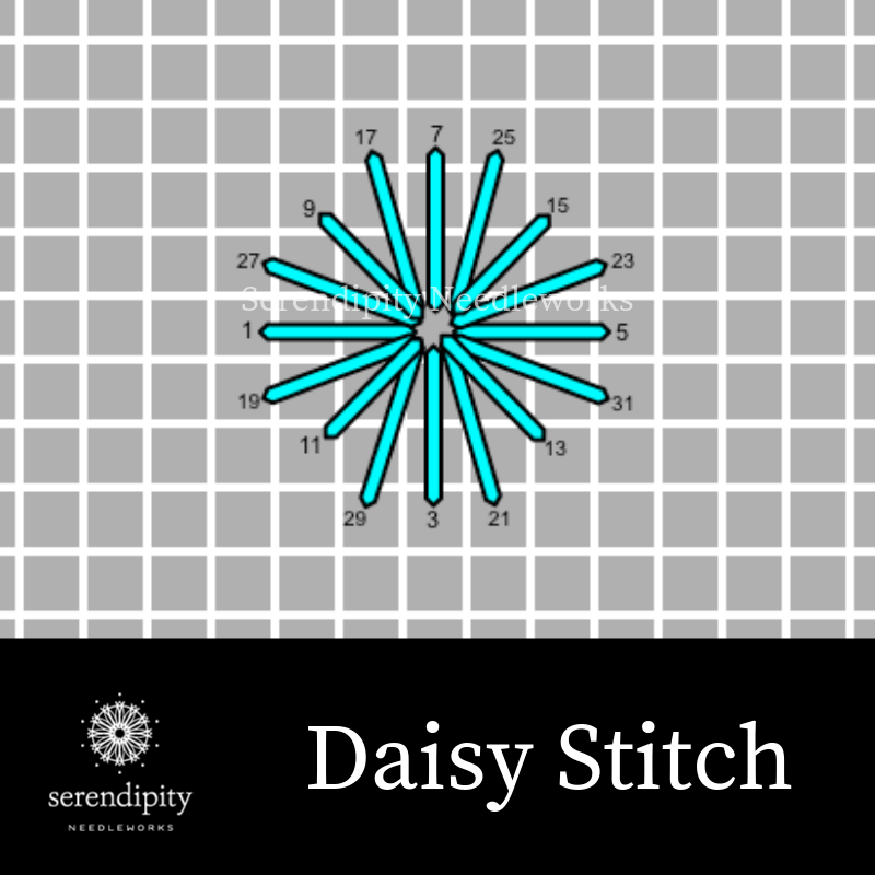 needlepoint stitches stitch diagrams air handler wiring diagram archives serendipity needleworks the daisy is a terrific option for stitching snowflakes on your projects