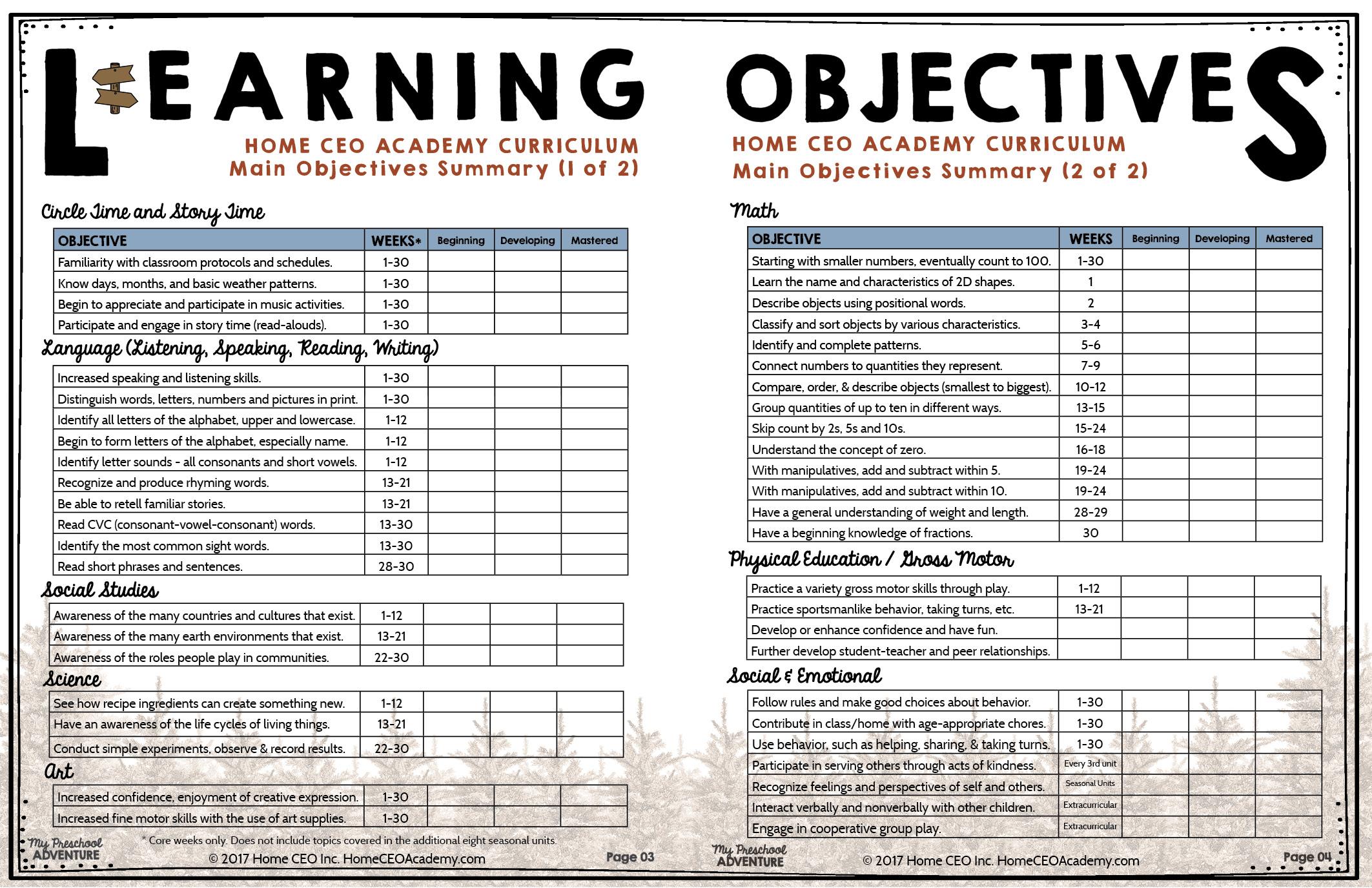 Complete Preschool Curriculum For Preschools Homeschools