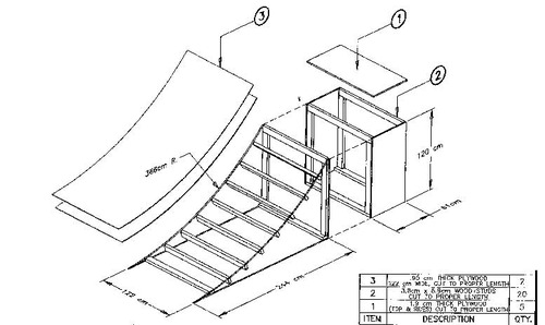 Plans to build Skateboard Ramp Plans PDF Plans