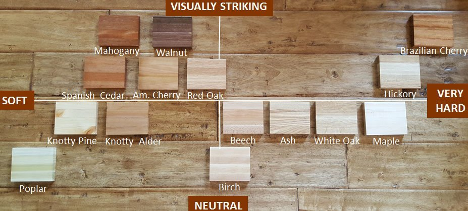Boos Countertop Comparing Wood Countertops | Species-types Comparison