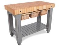 John Boos Butcher Block Tables | Kitchen Islands