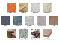 Butcher Block Countertops vs. Granite, Tile, Quartz