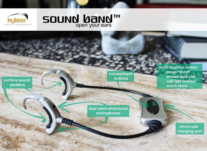 Sound band écouteurs Kickstarter