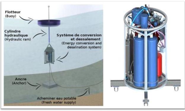 Odyssee desalinator
