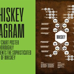 Email Flow Diagram 2005 Ford Focus Wiring Radio Whiskey Poster By Jason Haynes — Kickstarter