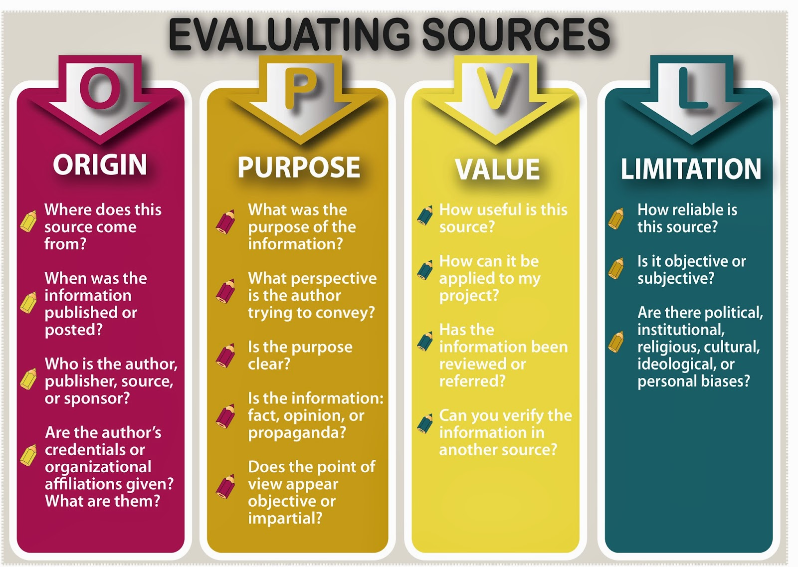 Evaluate Sources Opvl Amp 5 Ws