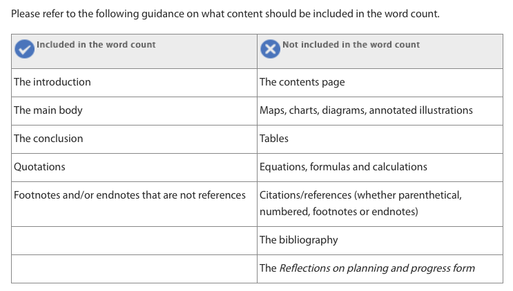Criteria Format Sample EEs Extended Essay Guide LibGuides At Concordian International