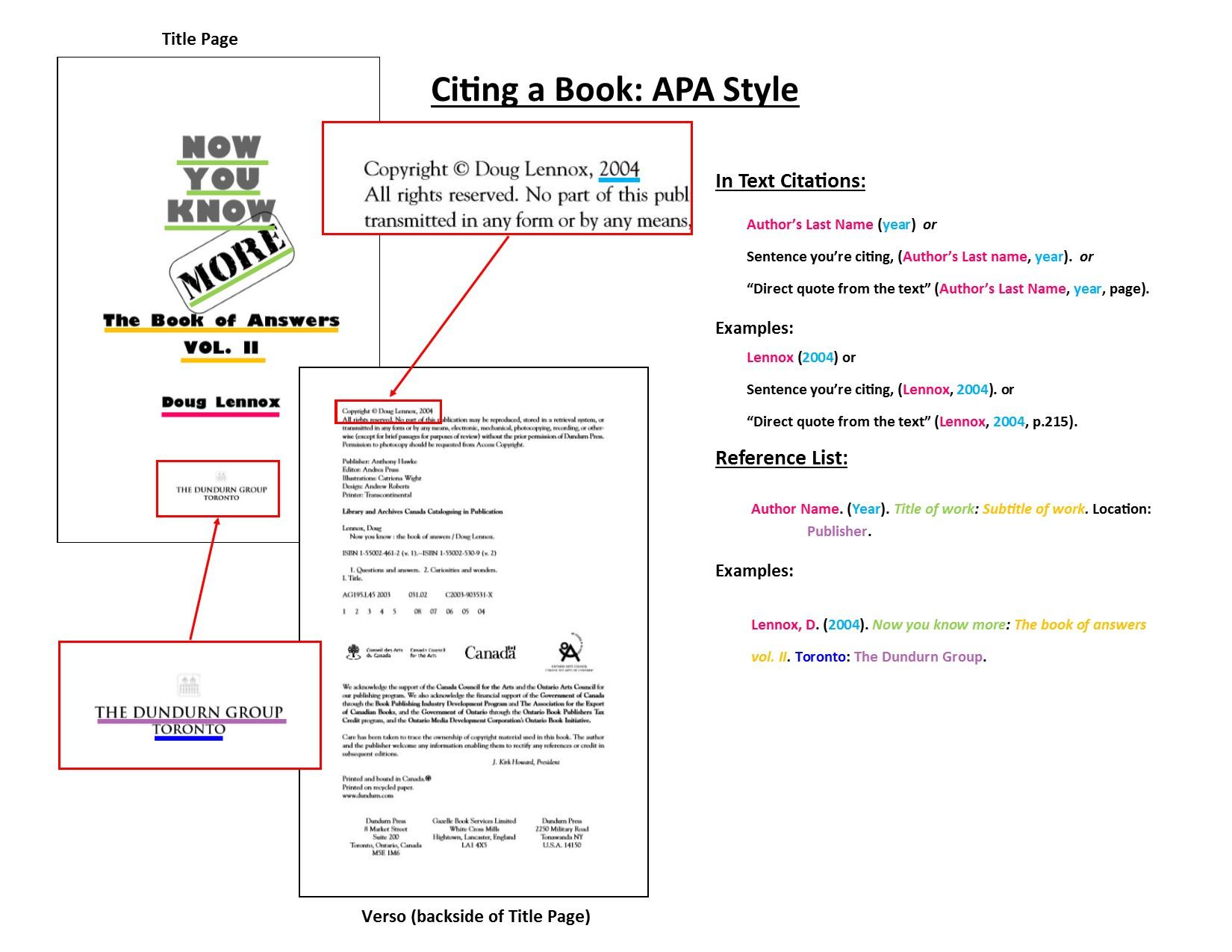 Psychology Citation PSY 498 Senior Seminar Guides At California