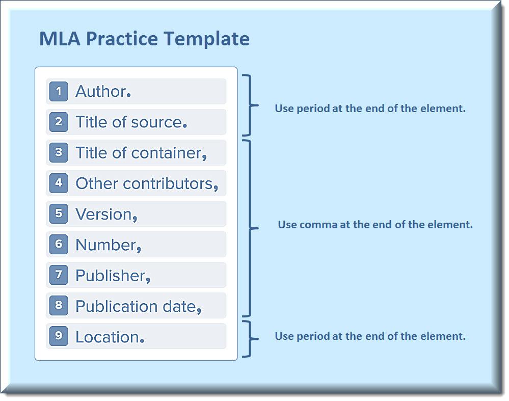 mla 8th edition template