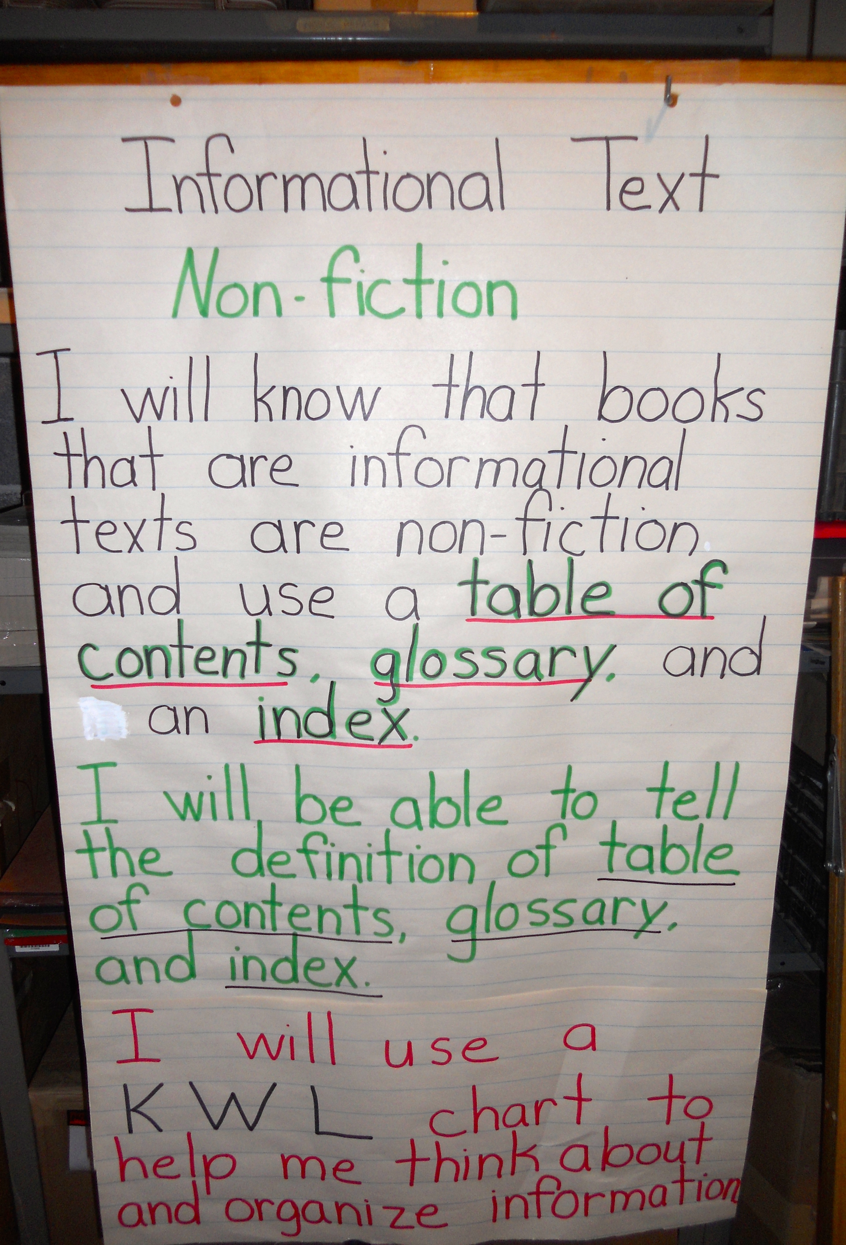 Informational Text Lesson Plan 5th Grade