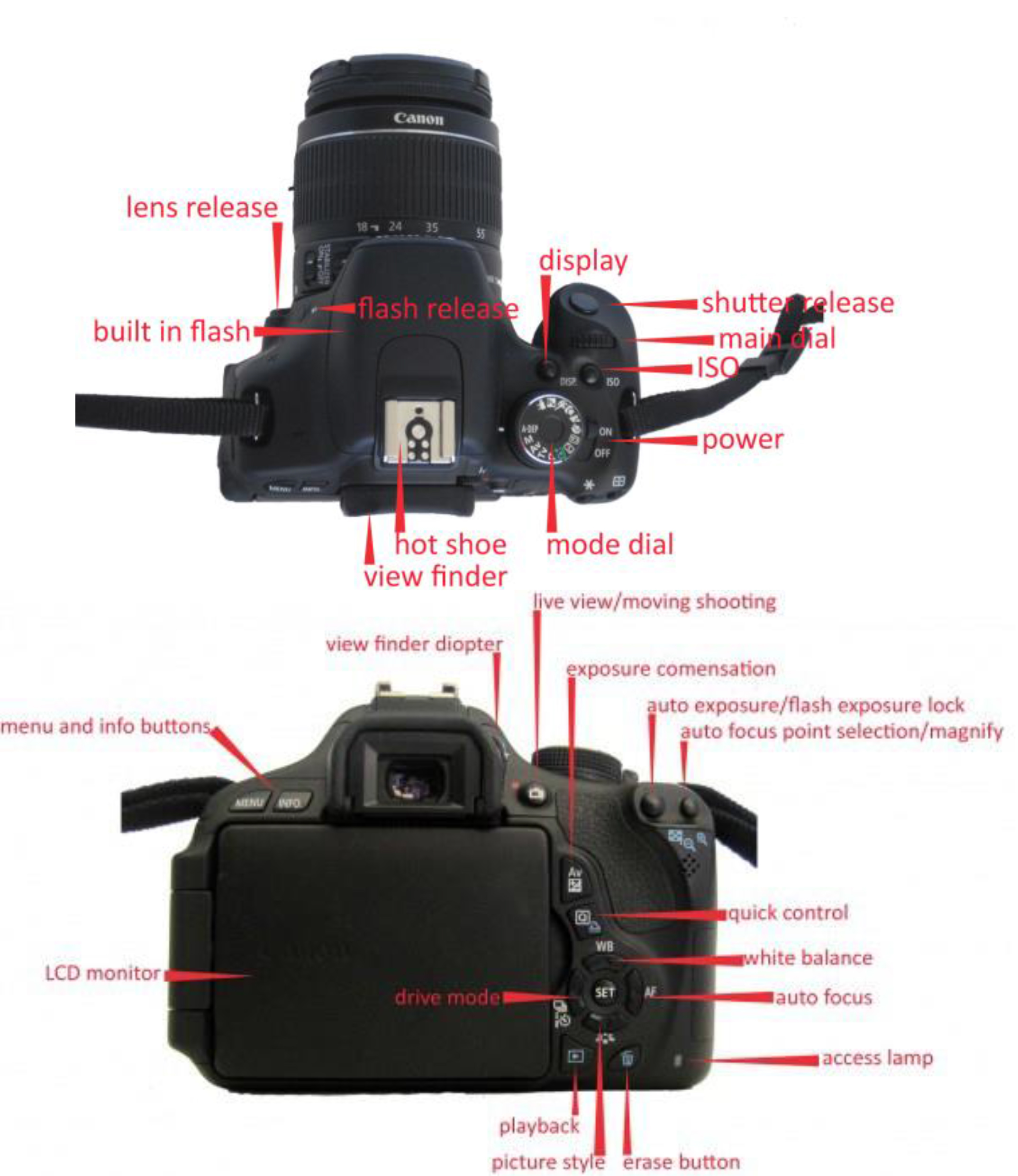 camera parts diagram taco zone valves wiring digital 28 images