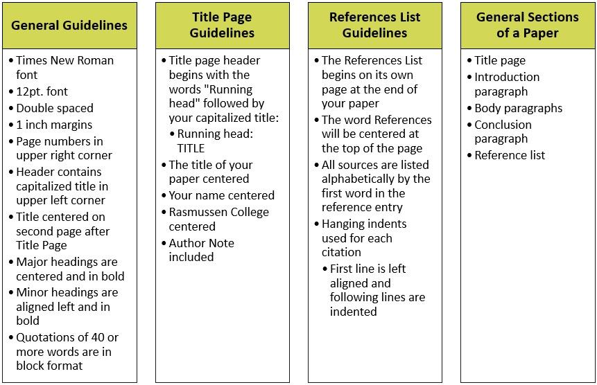 ? Introduction paragraph apa format. Sample APA introduction and sample paper. 2019-01-25