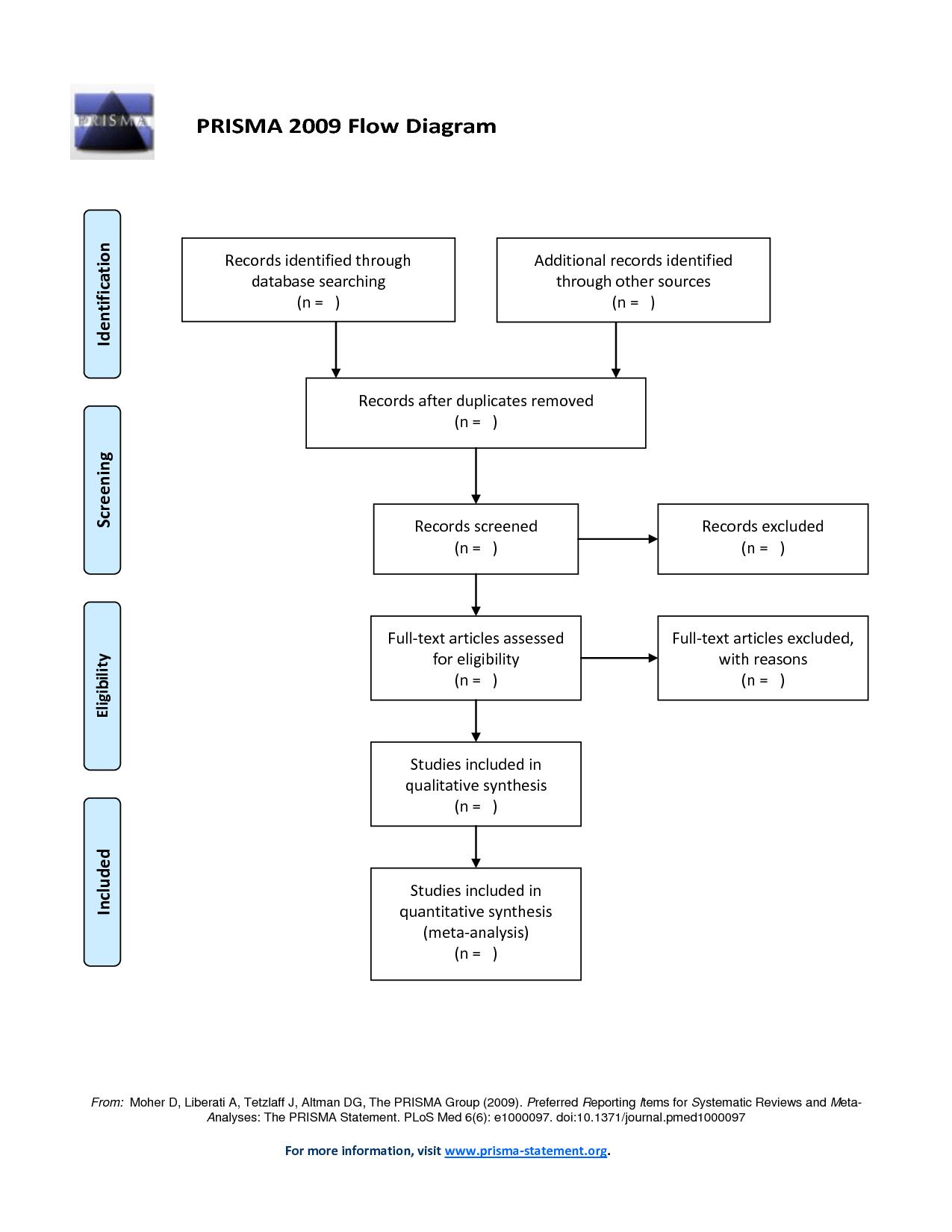 hight resolution of flow diagram