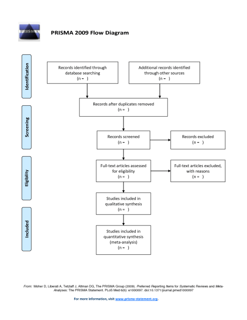 small resolution of flow diagram