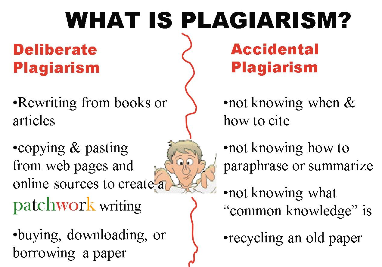 Image result for plagiarism