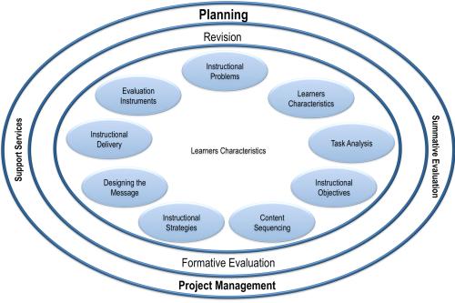 small resolution of kemp design model