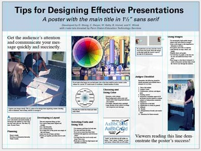 Poster Basics How To Create A Research Poster Research