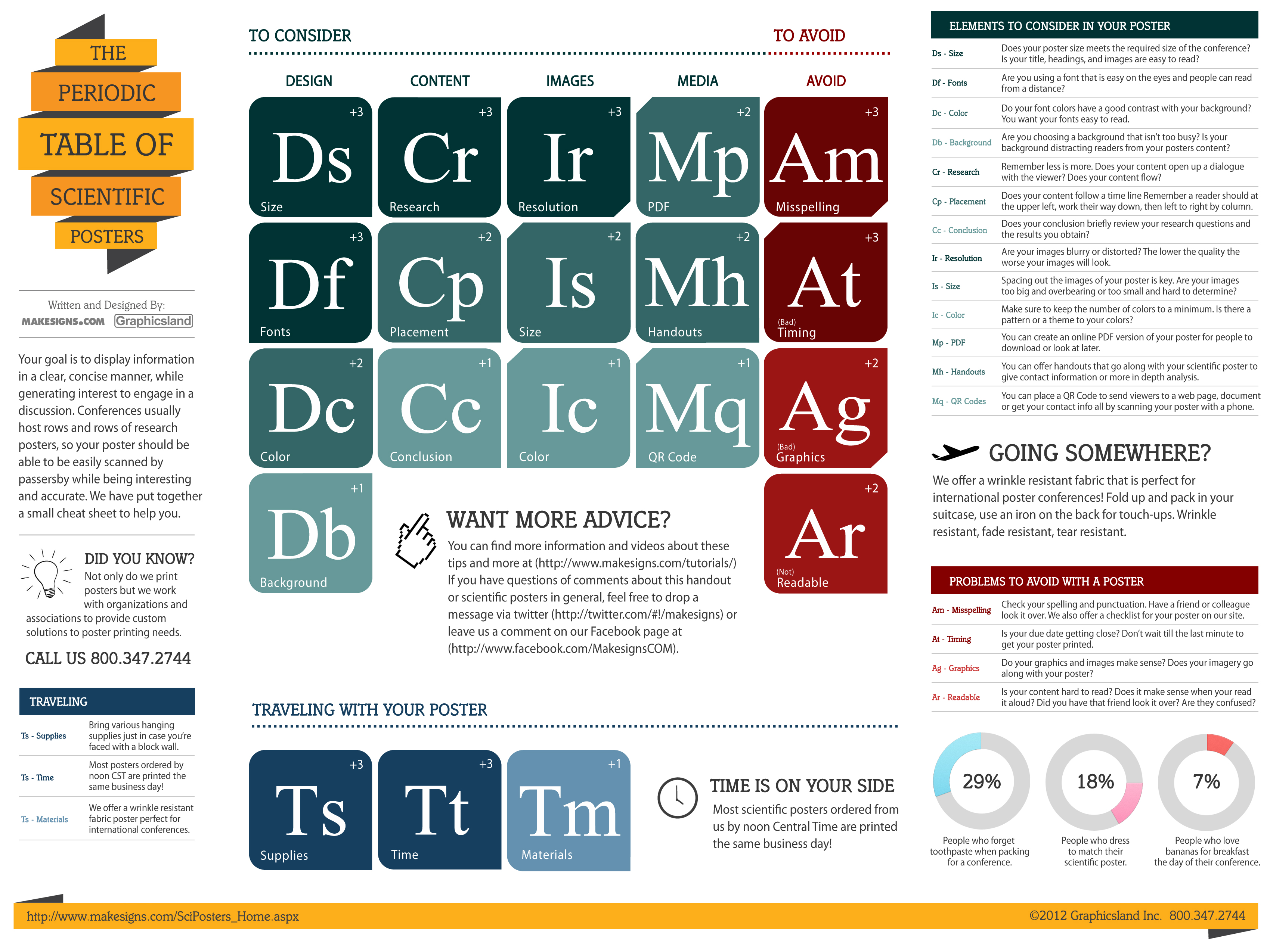 designing an effective research poster
