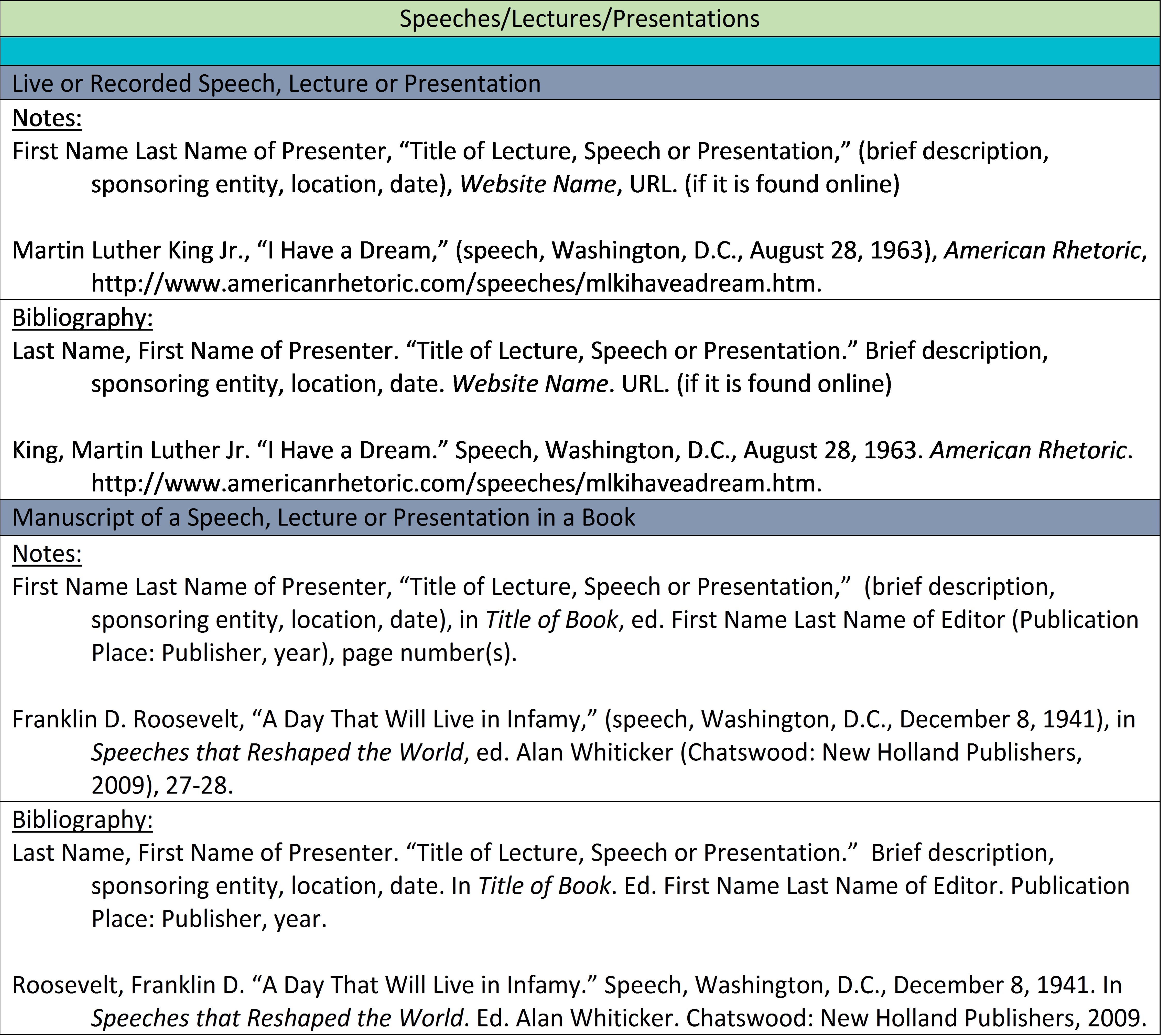 Citing Primary Sources Chicago Style