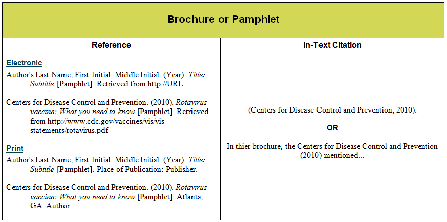 example of apa format citation